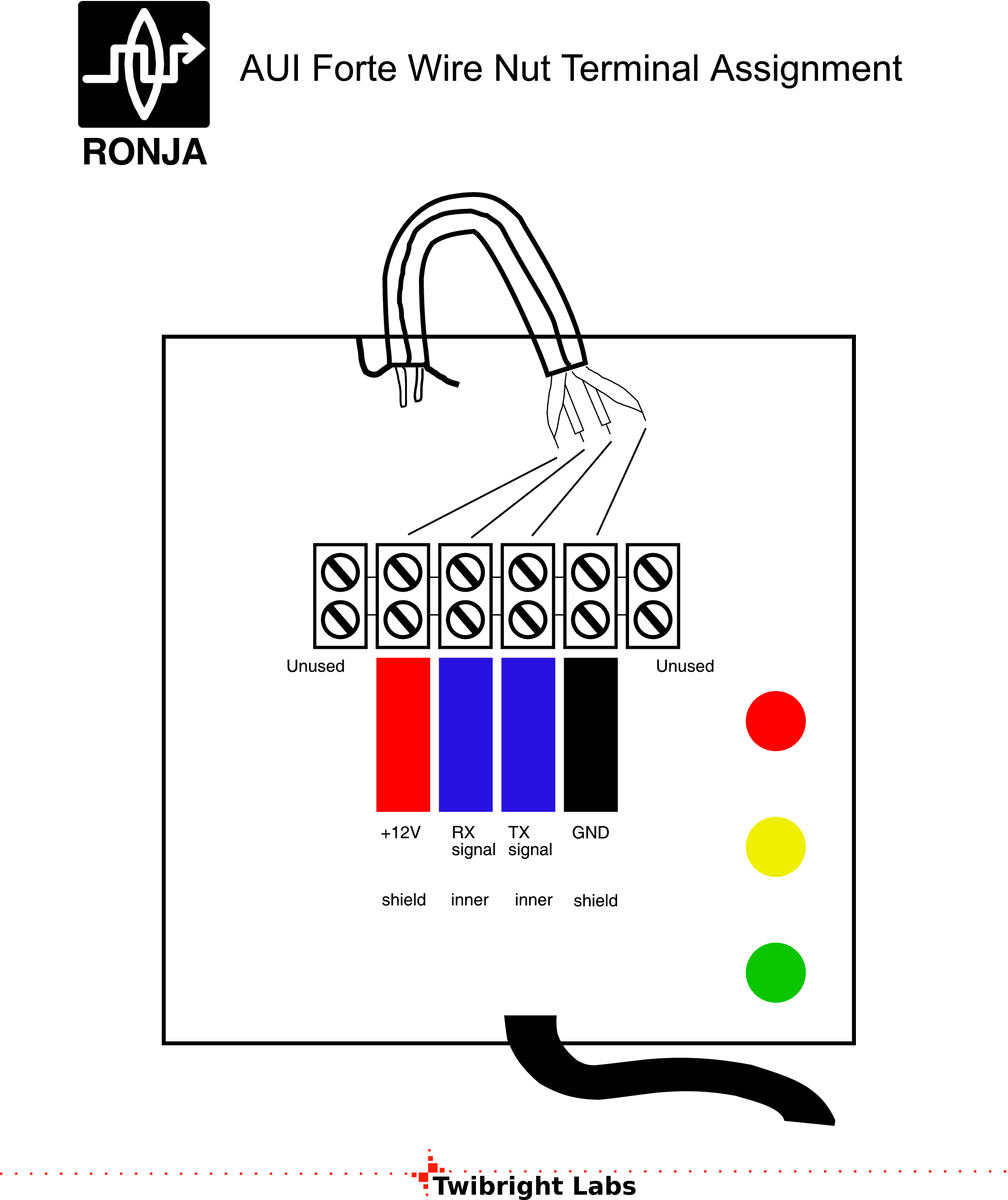 Building Ronja Aui Forte Wire Nut Diagram