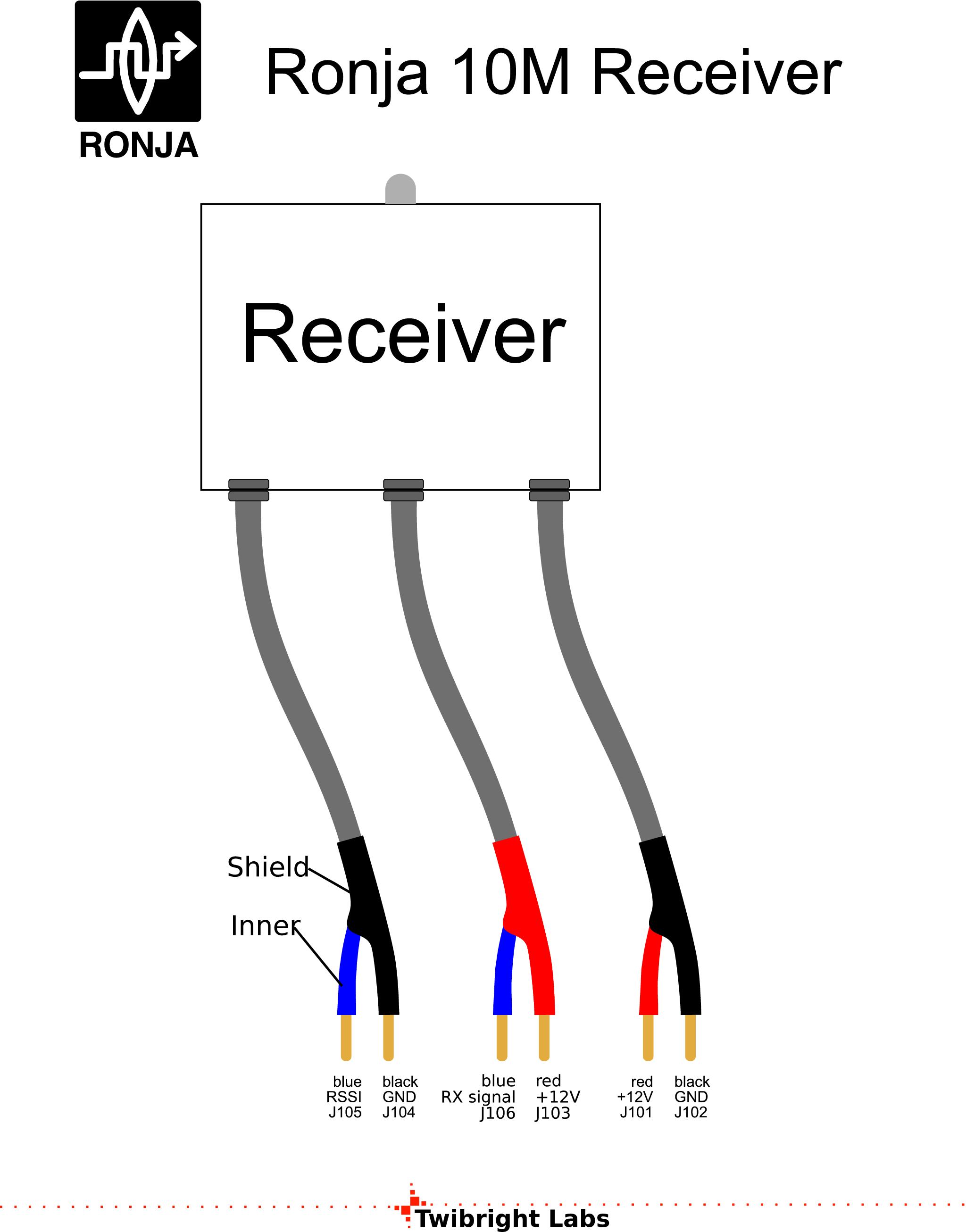 building ronja 10m receiver