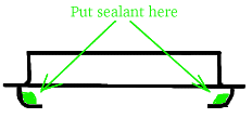 Selant placement