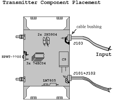 Transmitter component placement